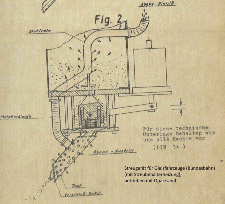 1963 Bertsche DB- Streugerät f. Schienenfahrzeuge